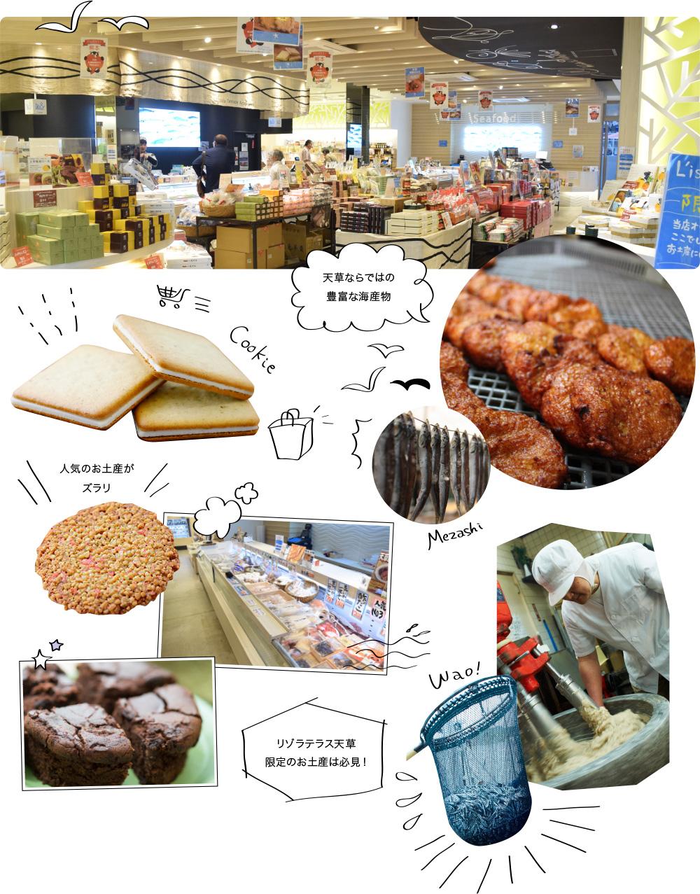 リゾラマーケットのイメージ写真